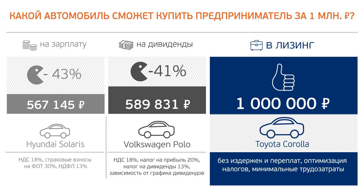 Авто и деньги ооо юридическая компания заложить птс без авто